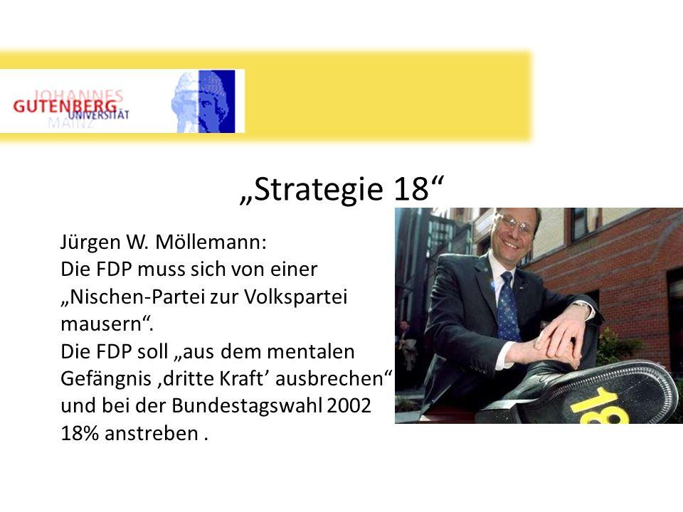 """""""Strategie 18 Jürgen W. Möllemann: Die FDP muss sich von einer"""