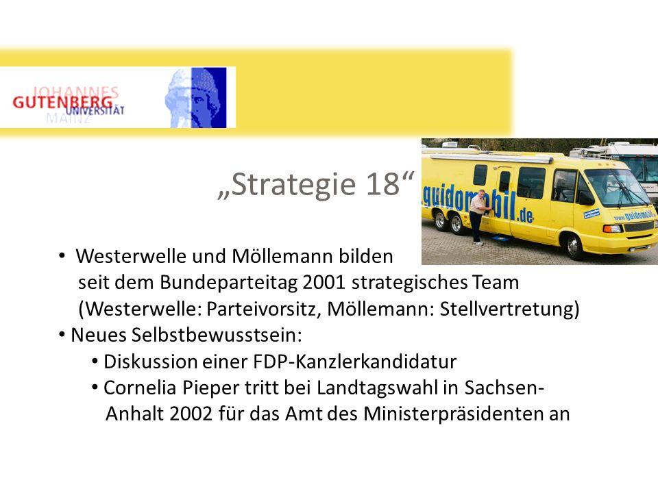 """""""Strategie 18 Westerwelle und Möllemann bilden"""