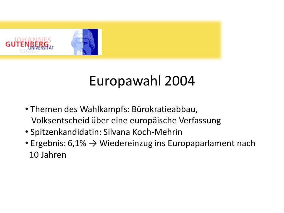 Europawahl 2004 Themen des Wahlkampfs: Bürokratieabbau,