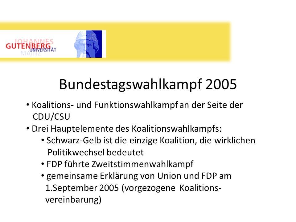 Bundestagswahlkampf 2005 Koalitions- und Funktionswahlkampf an der Seite der. CDU/CSU. Drei Hauptelemente des Koalitionswahlkampfs: