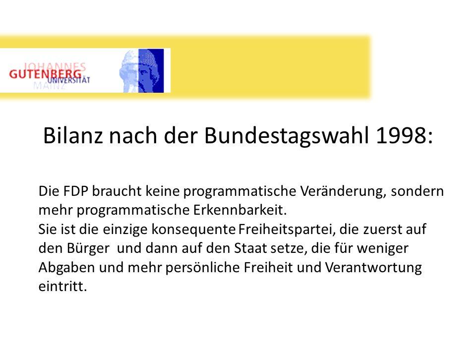 Bilanz nach der Bundestagswahl 1998: