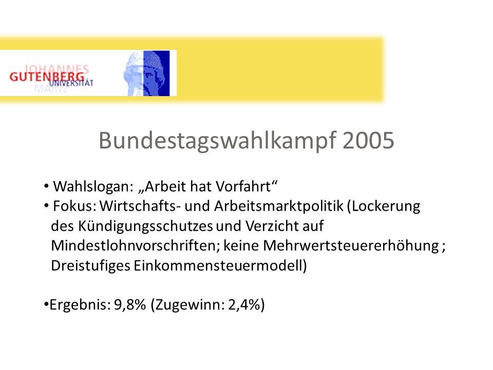 """Bundestagswahlkampf 2005 Wahlslogan: """"Arbeit hat Vorfahrt"""