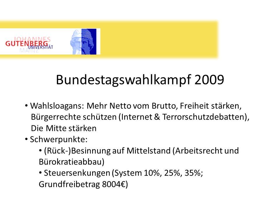 Bundestagswahlkampf 2009Wahlsloagans: Mehr Netto vom Brutto, Freiheit stärken, Bürgerrechte schützen (Internet & Terrorschutzdebatten),