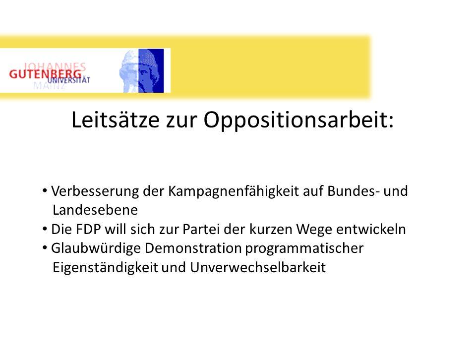 Leitsätze zur Oppositionsarbeit: