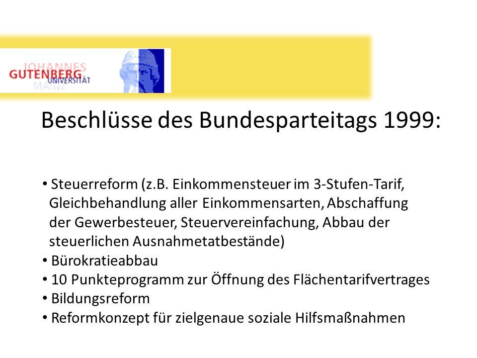 Beschlüsse des Bundesparteitags 1999: