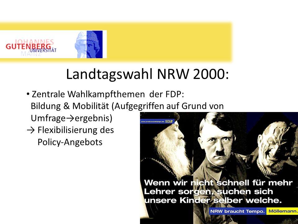 Landtagswahl NRW 2000: Zentrale Wahlkampfthemen der FDP: