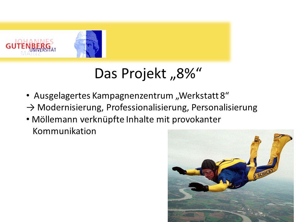 """Das Projekt """"8% Ausgelagertes Kampagnenzentrum """"Werkstatt 8"""