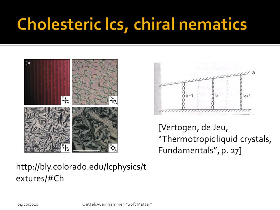 Cholesteric lcs, chiral nematics