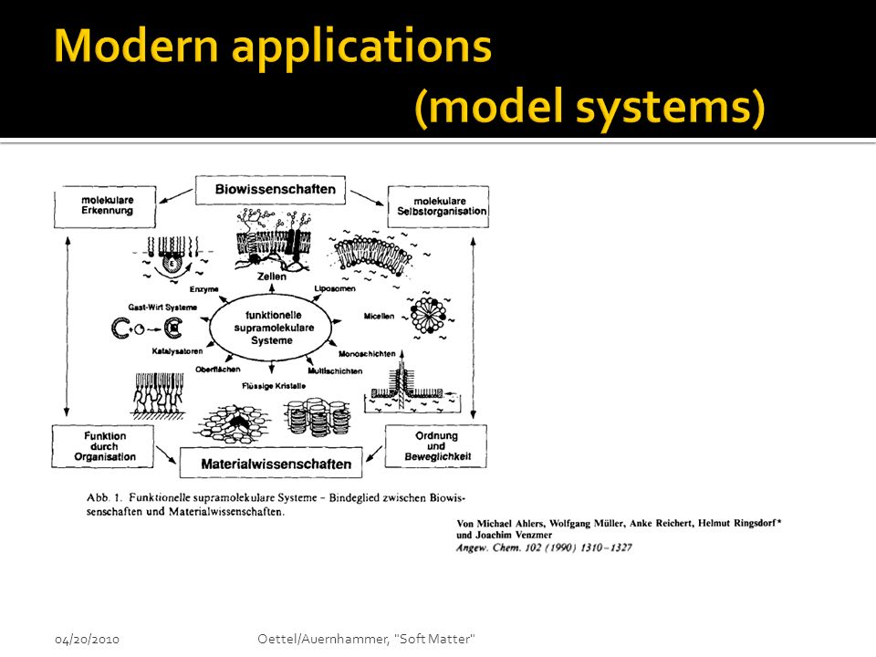 Modern applications (model systems)