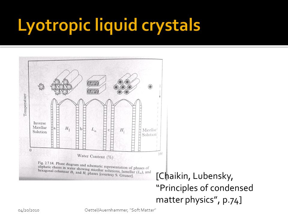 Lyotropic liquid crystals