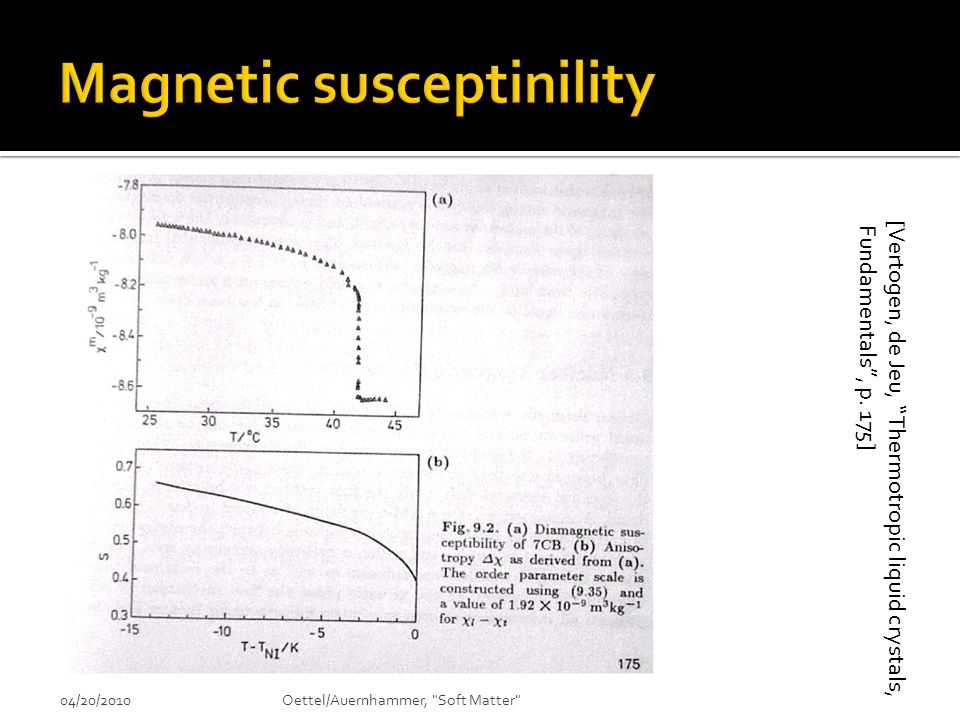 Magnetic susceptinility