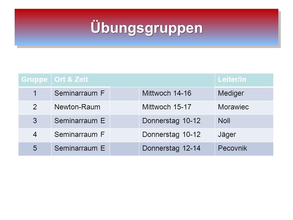 Übungsgruppen Gruppe Ort & Zeit Leiter/in 1 Seminarraum F