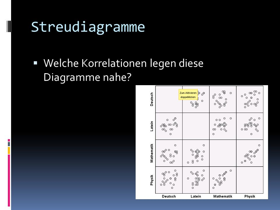 Streudiagramme Welche Korrelationen legen diese Diagramme nahe