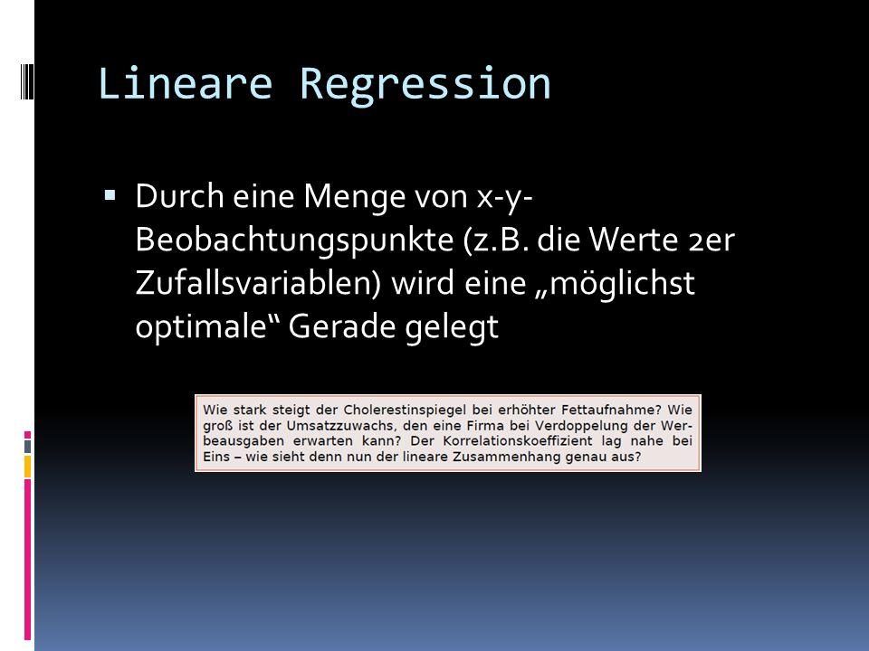 Lineare Regression Durch eine Menge von x-y- Beobachtungspunkte (z.B.