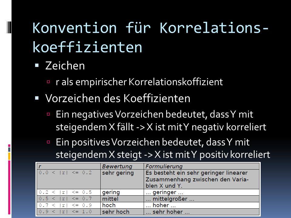 Konvention für Korrelations-koeffizienten