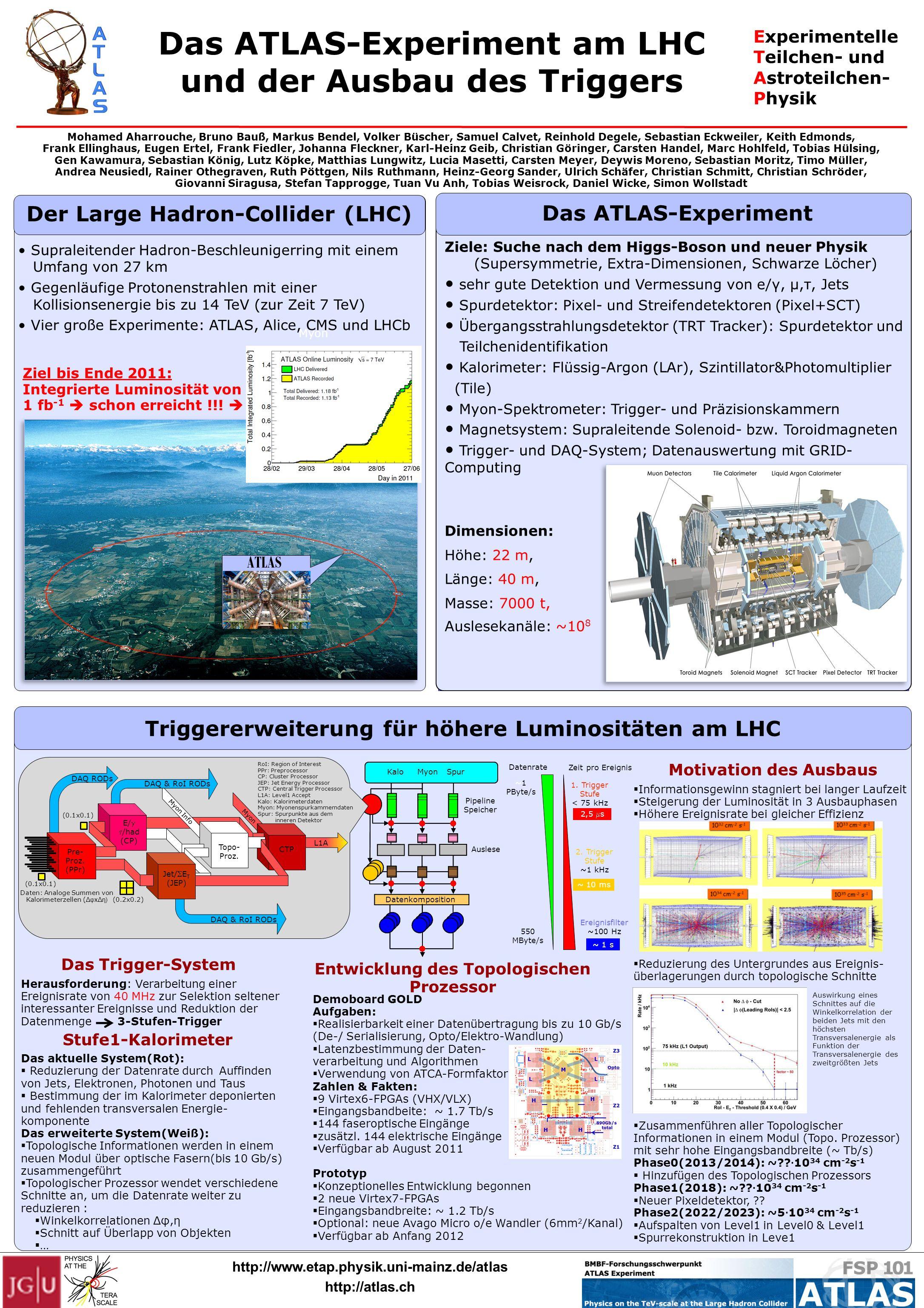 Das ATLAS-Experiment am LHC und der Ausbau des Triggers