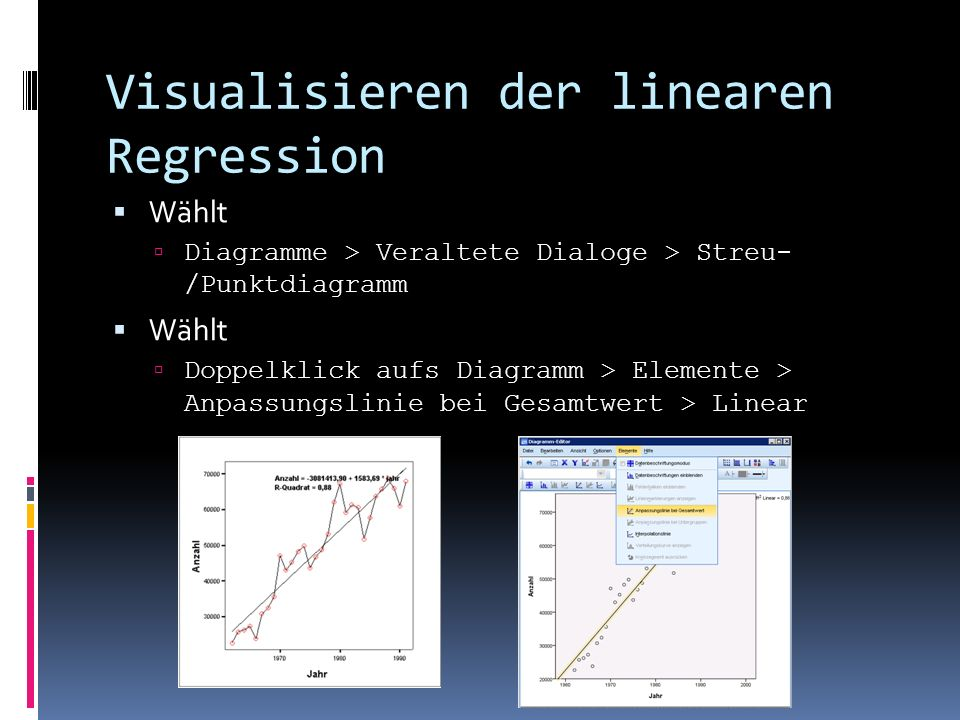 Visualisieren der linearen Regression