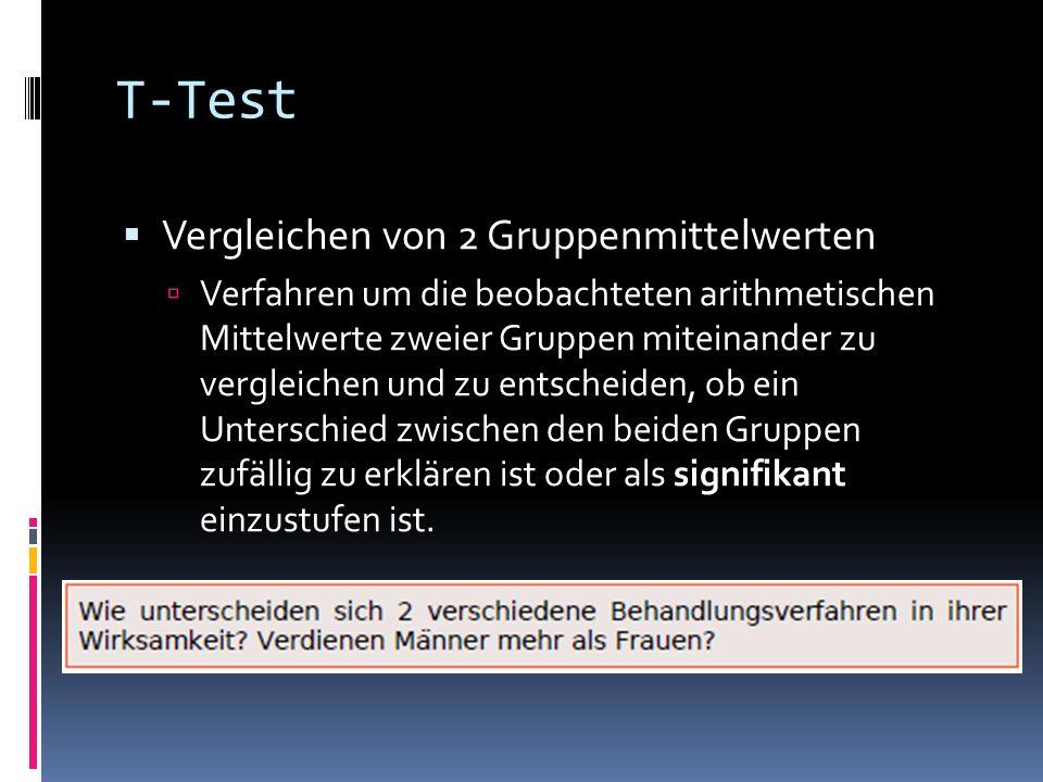 T-Test Vergleichen von 2 Gruppenmittelwerten