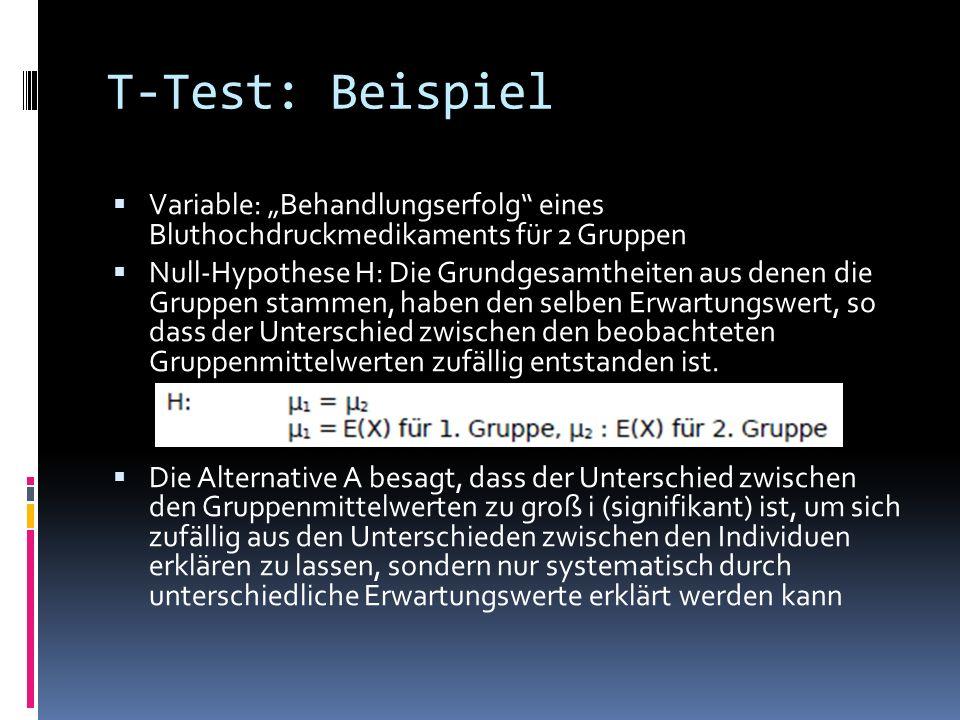 """T-Test: Beispiel Variable: """"Behandlungserfolg eines Bluthochdruckmedikaments für 2 Gruppen."""