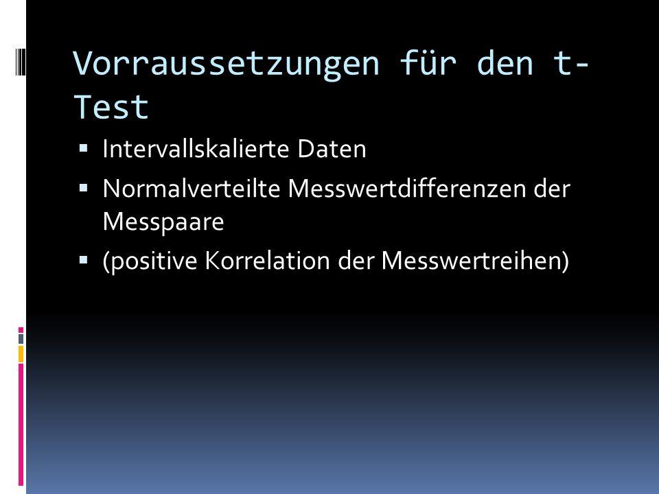 Vorraussetzungen für den t-Test