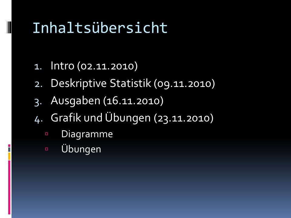 Inhaltsübersicht Intro (02.11.2010) Deskriptive Statistik (09.11.2010)