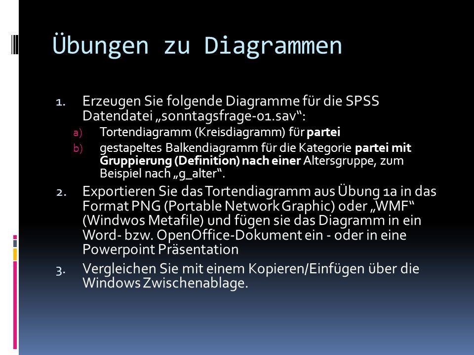 """Übungen zu DiagrammenErzeugen Sie folgende Diagramme für die SPSS Datendatei """"sonntagsfrage-01.sav :"""