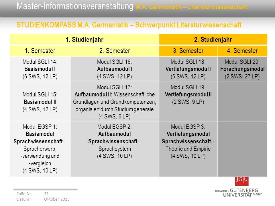 Master-Informationsveranstaltung M. A