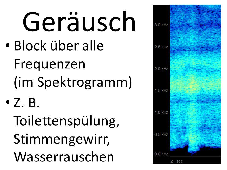 Geräusch Block über alle Frequenzen (im Spektrogramm)