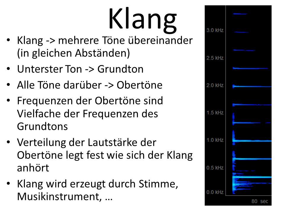 Klang Klang -> mehrere Töne übereinander (in gleichen Abständen)