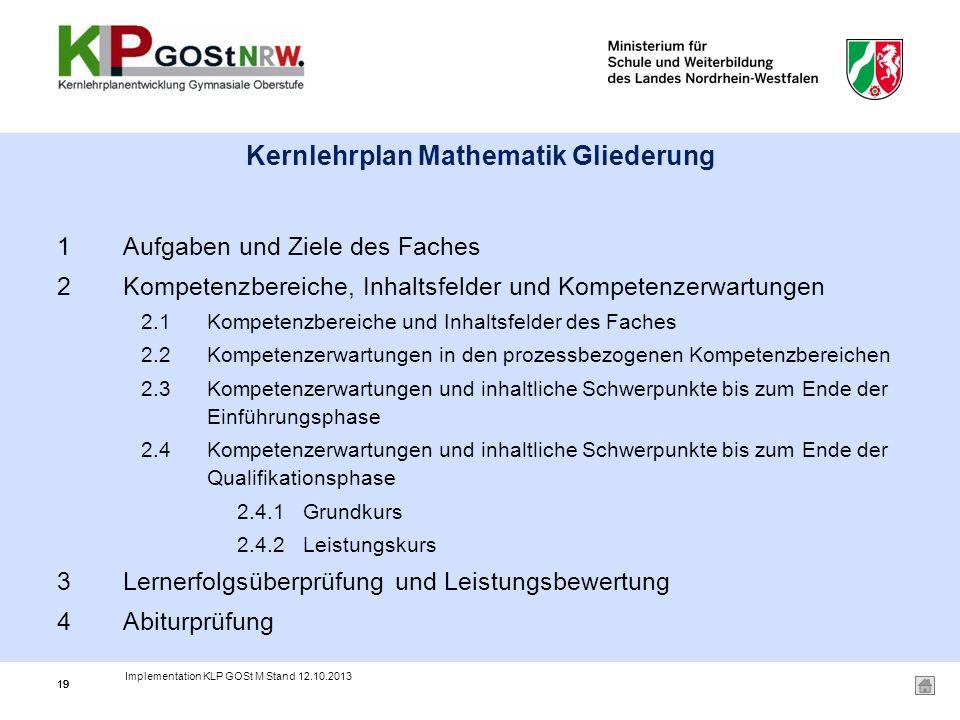 Kernlehrplan Mathematik Gliederung