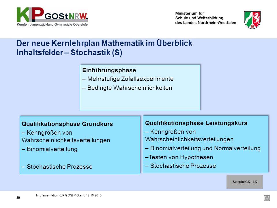 Der neue Kernlehrplan Mathematik im Überblick Inhaltsfelder – Stochastik (S)