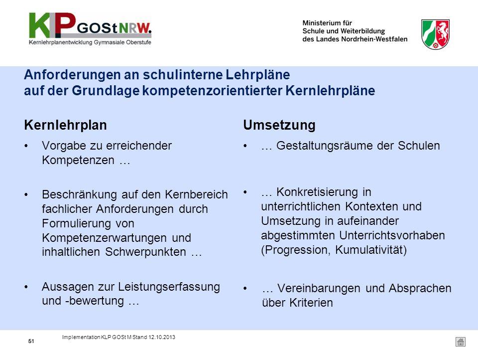Anforderungen an schulinterne Lehrpläne auf der Grundlage kompetenzorientierter Kernlehrpläne