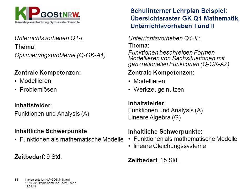 Schulinterner Lehrplan Beispiel: Übersichtsraster GK Q1 Mathematik, Unterrichtsvorhaben I und II