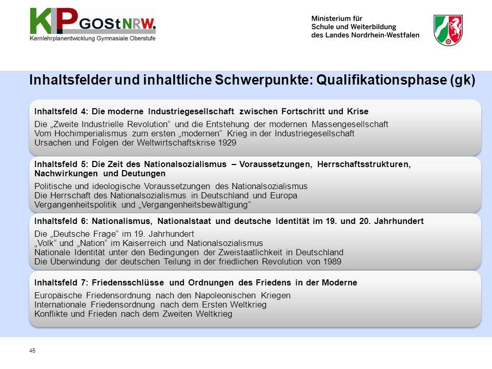 Inhaltsfelder und inhaltliche Schwerpunkte: Qualifikationsphase (gk)