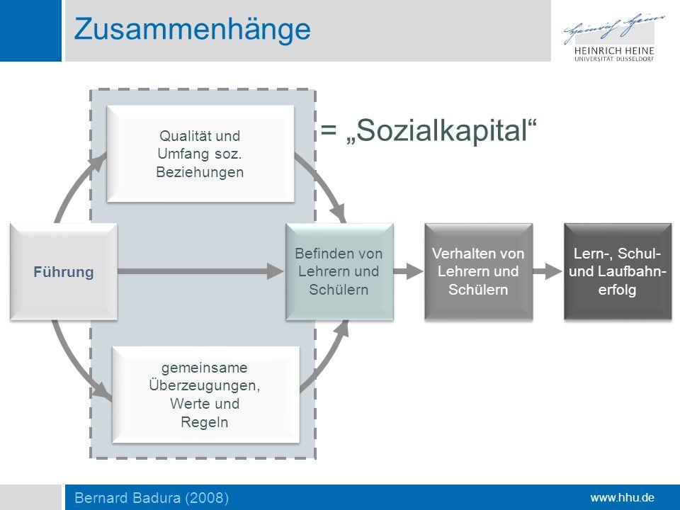 """Zusammenhänge = """"Sozialkapital Qualität und Umfang soz. Beziehungen"""
