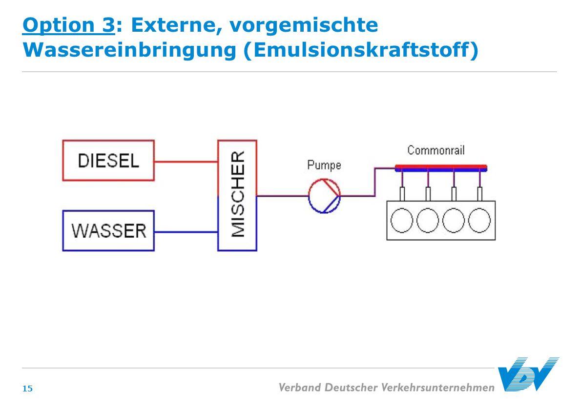 Option 3: Externe, vorgemischte Wassereinbringung (Emulsionskraftstoff)