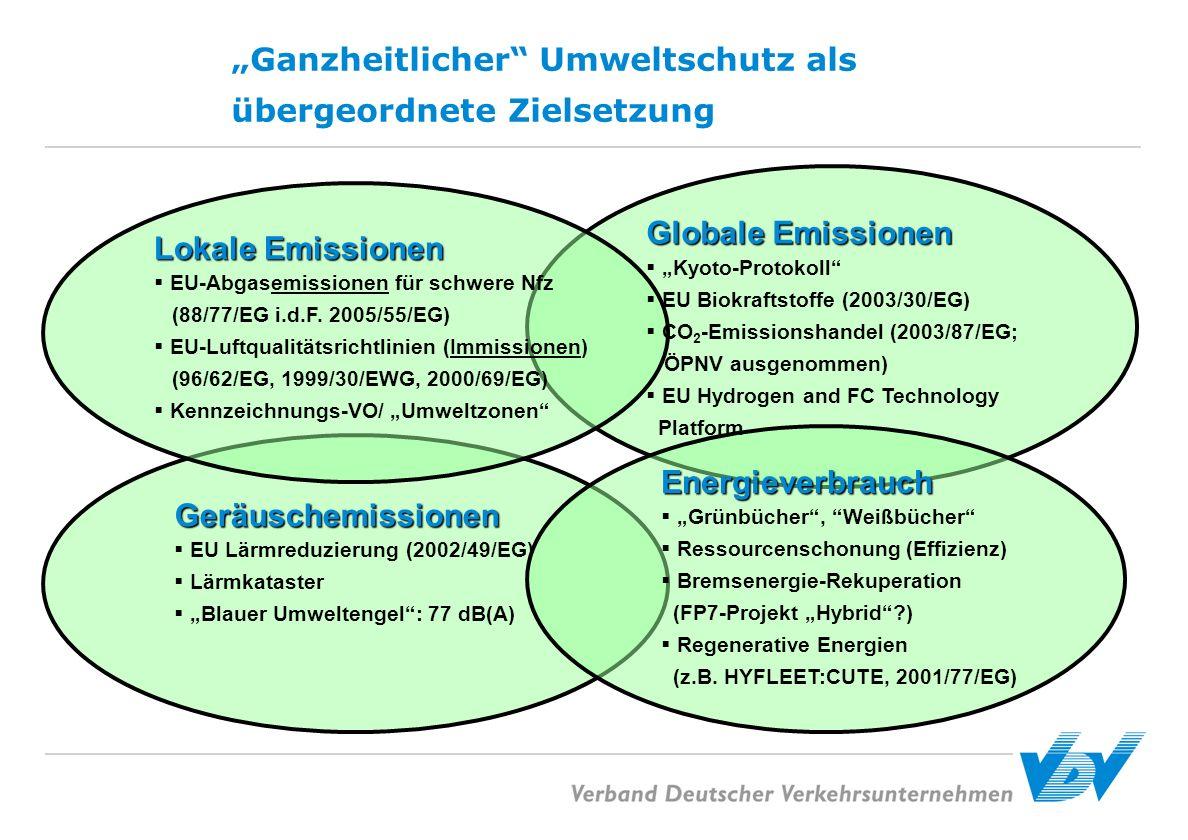 """""""Ganzheitlicher Umweltschutz als übergeordnete Zielsetzung"""