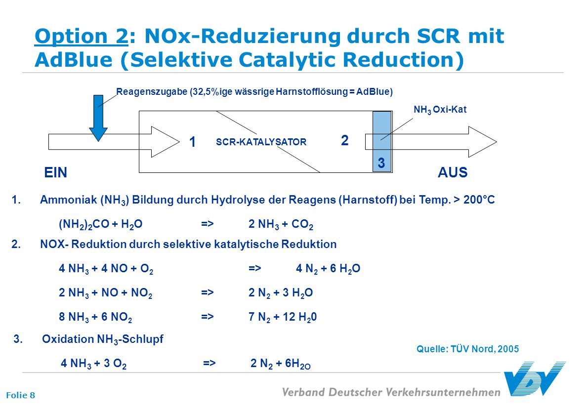 Option 2: NOx-Reduzierung durch SCR mit AdBlue (Selektive Catalytic Reduction)
