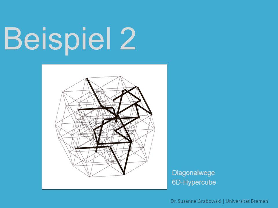 Diagonalwege 6D-Hypercube
