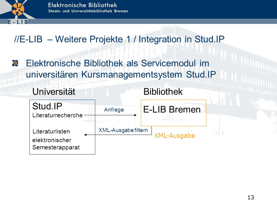 //E-LIB – Weitere Projekte 1 / Integration in Stud.IP
