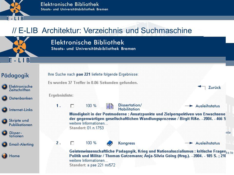 // E-LIB Architektur: Verzeichnis und Suchmaschine