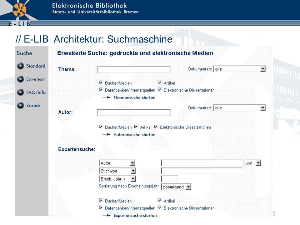 // E-LIB Architektur: Suchmaschine