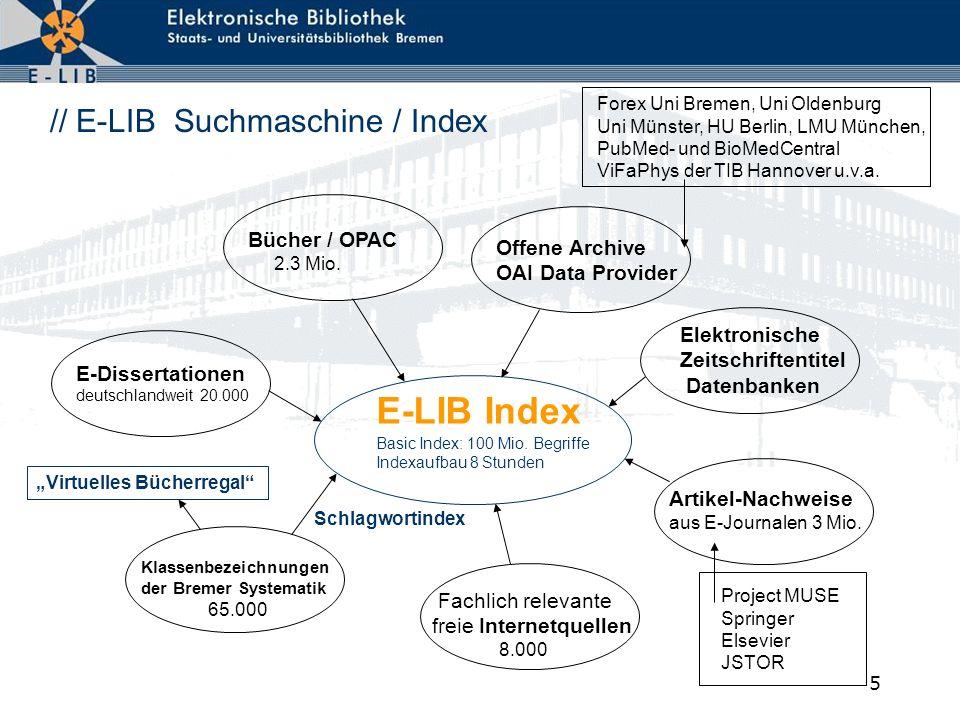 E-LIB Index // E-LIB Suchmaschine / Index Bücher / OPAC 2.3 Mio.