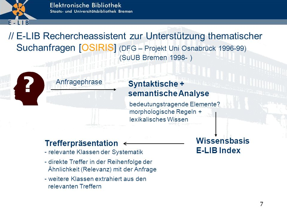 // E-LIB Rechercheassistent zur Unterstützung thematischer