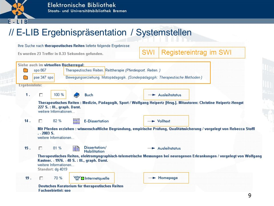 // E-LIB Ergebnispräsentation / Systemstellen