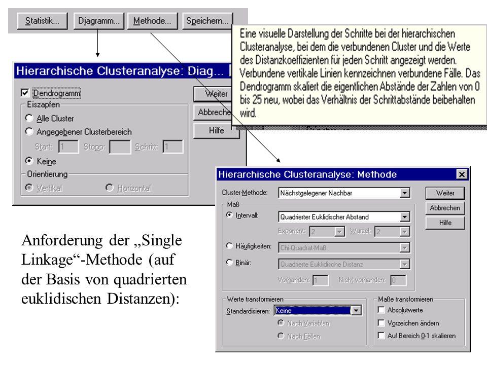 """Anforderung der """"Single Linkage -Methode (auf der Basis von quadrierten euklidischen Distanzen):"""