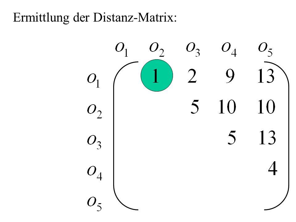 Ermittlung der Distanz-Matrix: