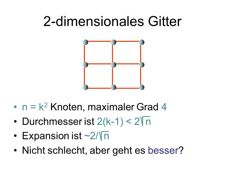 2-dimensionales Gitter