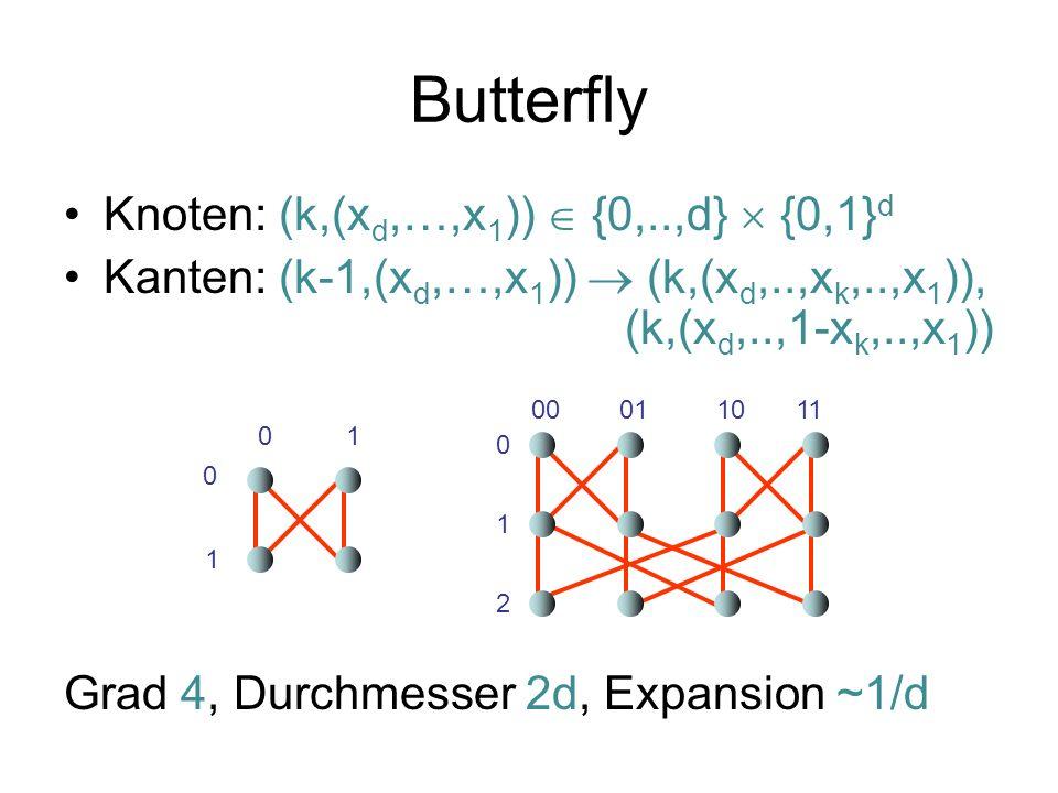 Butterfly Knoten: (k,(xd,…,x1))  {0,..,d}  {0,1}d