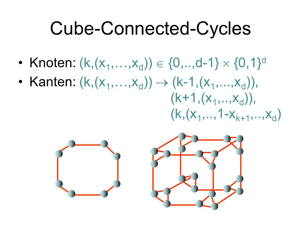 Cube-Connected-Cycles